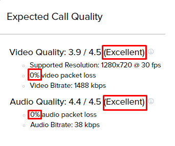 expected call quality