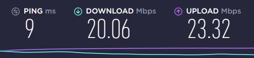 speedtest results example