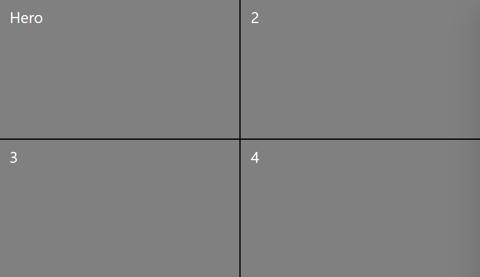 2x2 grid view